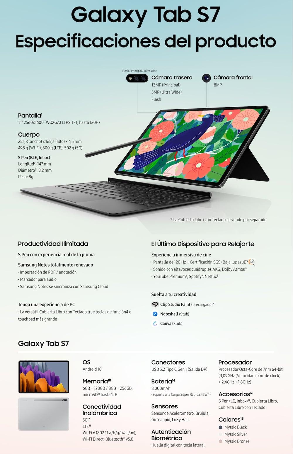 Galaxy Tab S7 y S7 +, la mejor compañera para trabajar y jugar