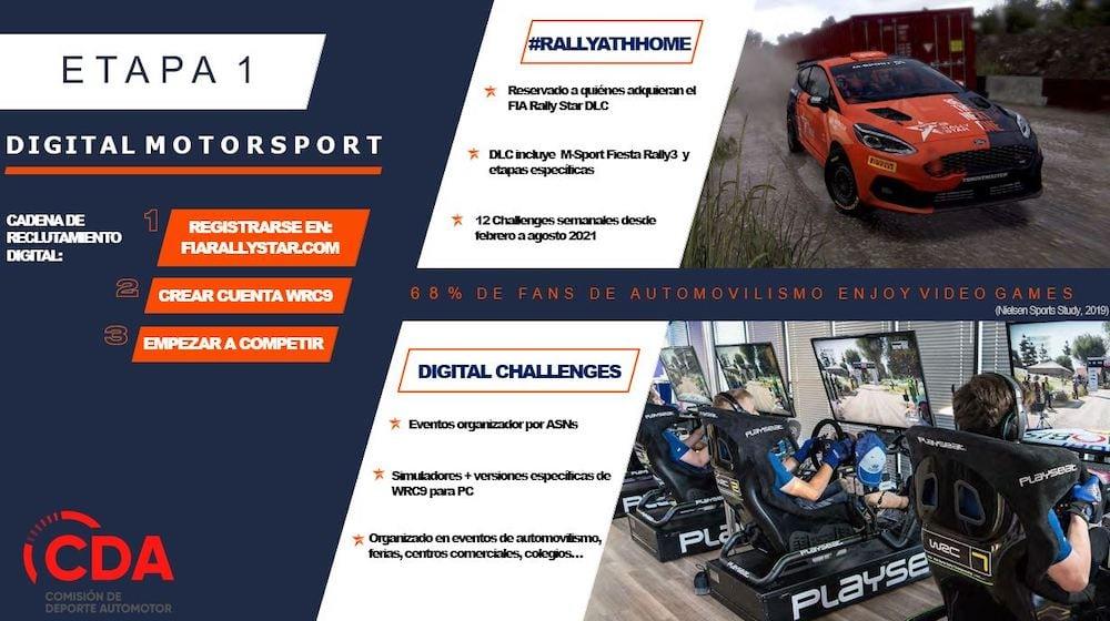 La etapa 1 del programa Rally Star de la FIA