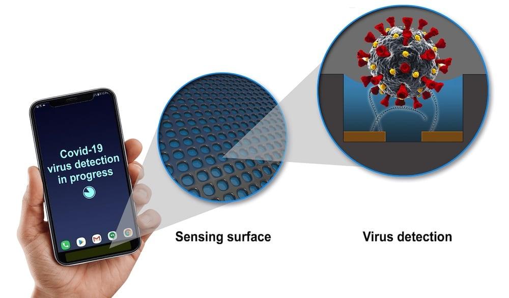GE detectará COVID-19 desde dispositivos móviles