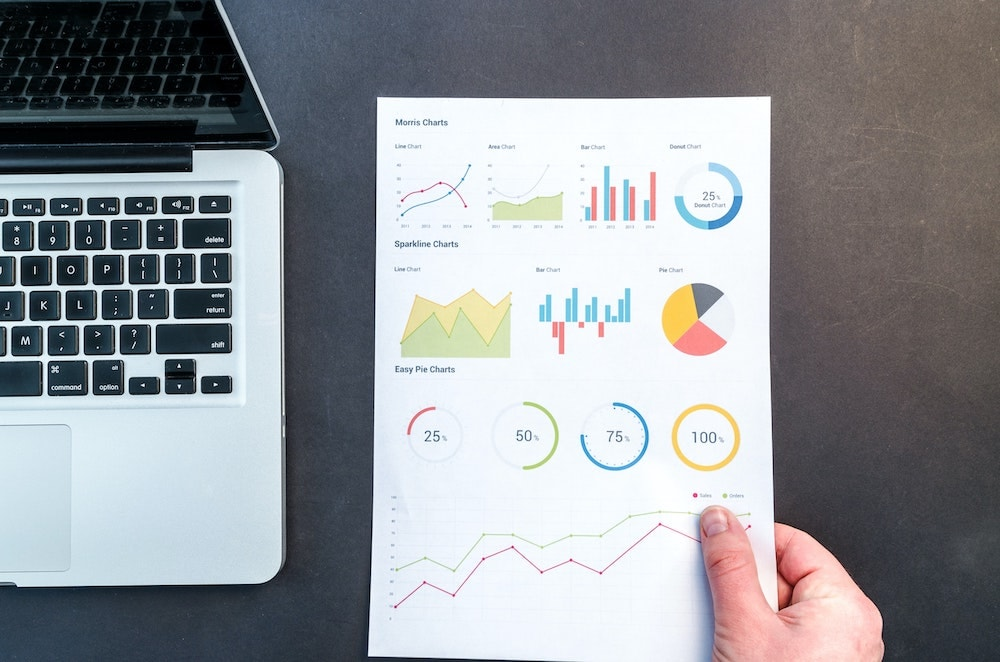 Zoho avanza en el mercado de Business Intelligence (BI) y Analítica