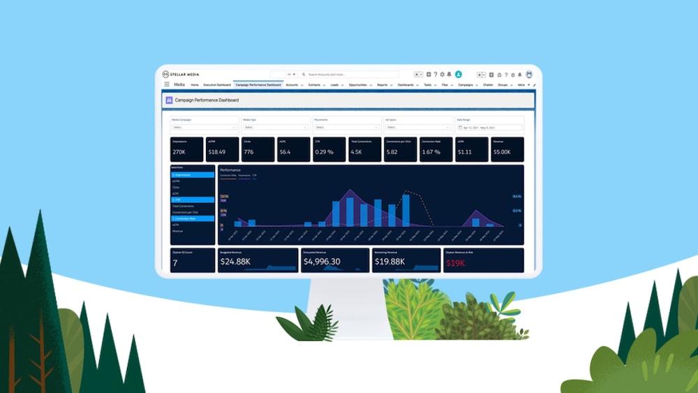 Gestión de ventas de publicidad para Media Cloud con Salesforce