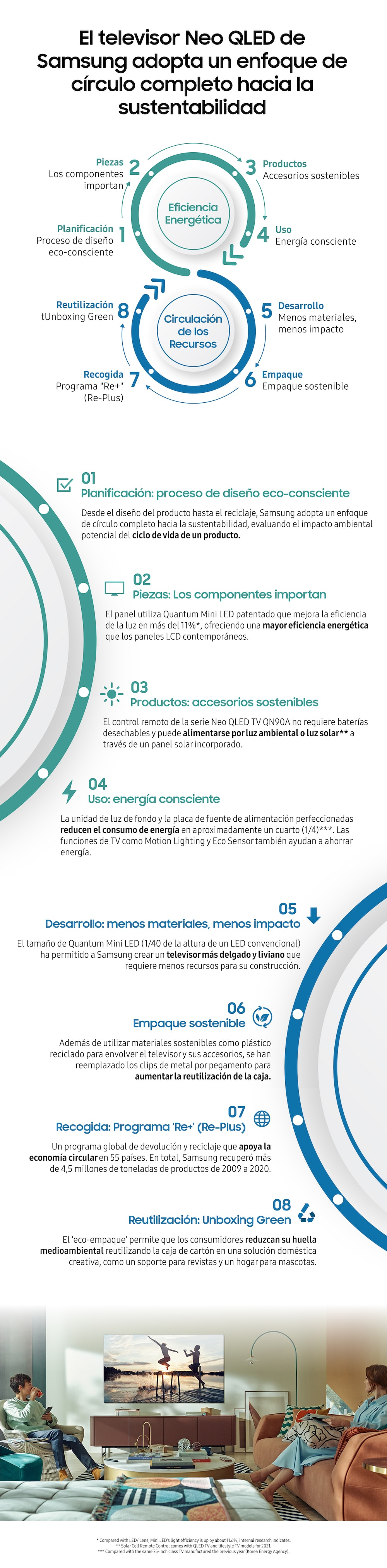 Samsung infogradía QLED