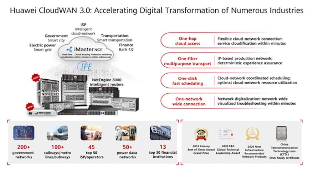 Huawei lanza la solución CloudWAN 3.0 para potenciar la conectividad